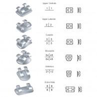 Archist Edgewise Standard Metal Bracket Kit (5+5)