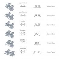 Archist Edgewise Standard Metal Bracket (Welding)